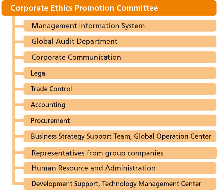 Differences in Culture and Business Ethics in the US & Europe