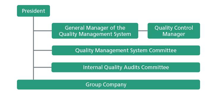 Promotion System (Japan)