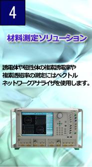 材料測定 誘電体や磁性体の複素誘電率や複素透磁率の測定にはベクトルネットワークアナライザを使用します。