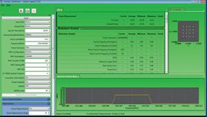 LTE FDD Uplink 送信測定 MX887013A