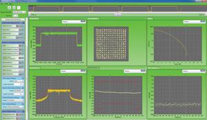 MX887031A 802.11ac TX Measurement