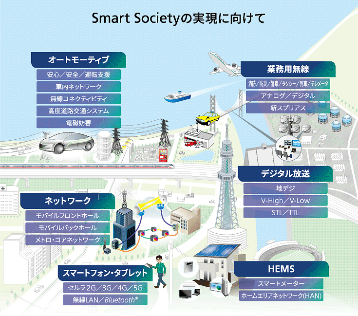 Tradeshows_CEATEC2015_smart-society