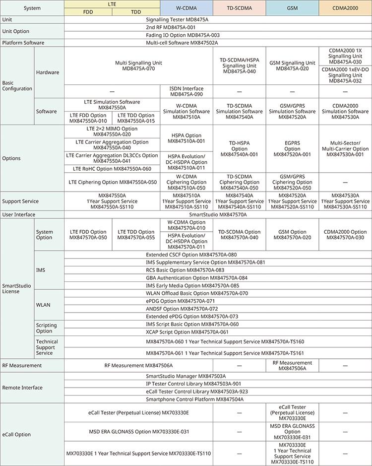 smartstudiosystemconfiguration-e