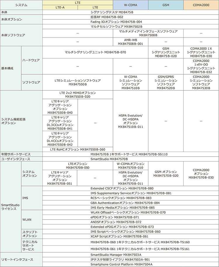 smartstudiosystemconfiguration-j