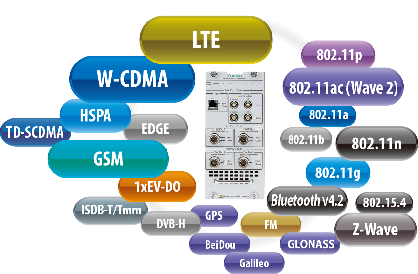 mt8870a-wireless-standard-02