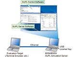シミュレーションサーバ MX848600A SUPL