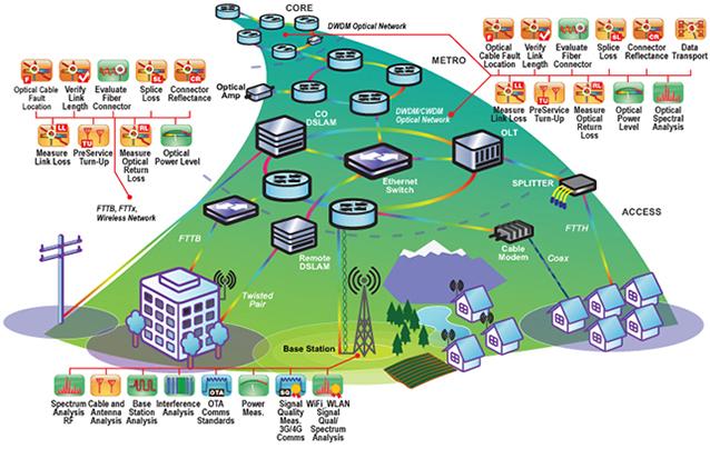 Broadband Stimulus Mission