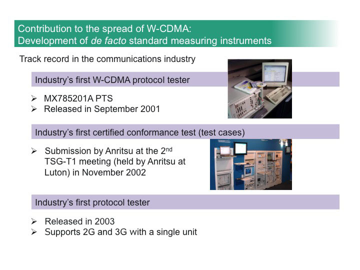 Contribution to the spread of W-CDMA: Development of de facto standard measuring instruments
