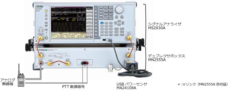 シグナルアナライザ MS2830A + デュプレクサボックス MN2555A