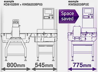 Space saved / Minimum system length: 775 mm