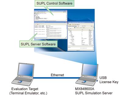 SUPL Simulation Server MX848600A