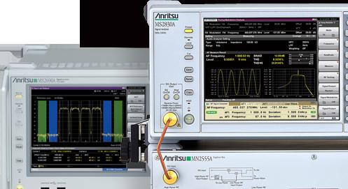 RF Signal Analyzers