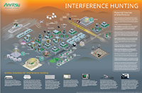 Interference Hunting Poster